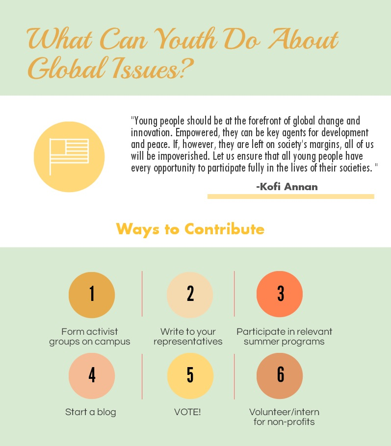 Youth Global Issues